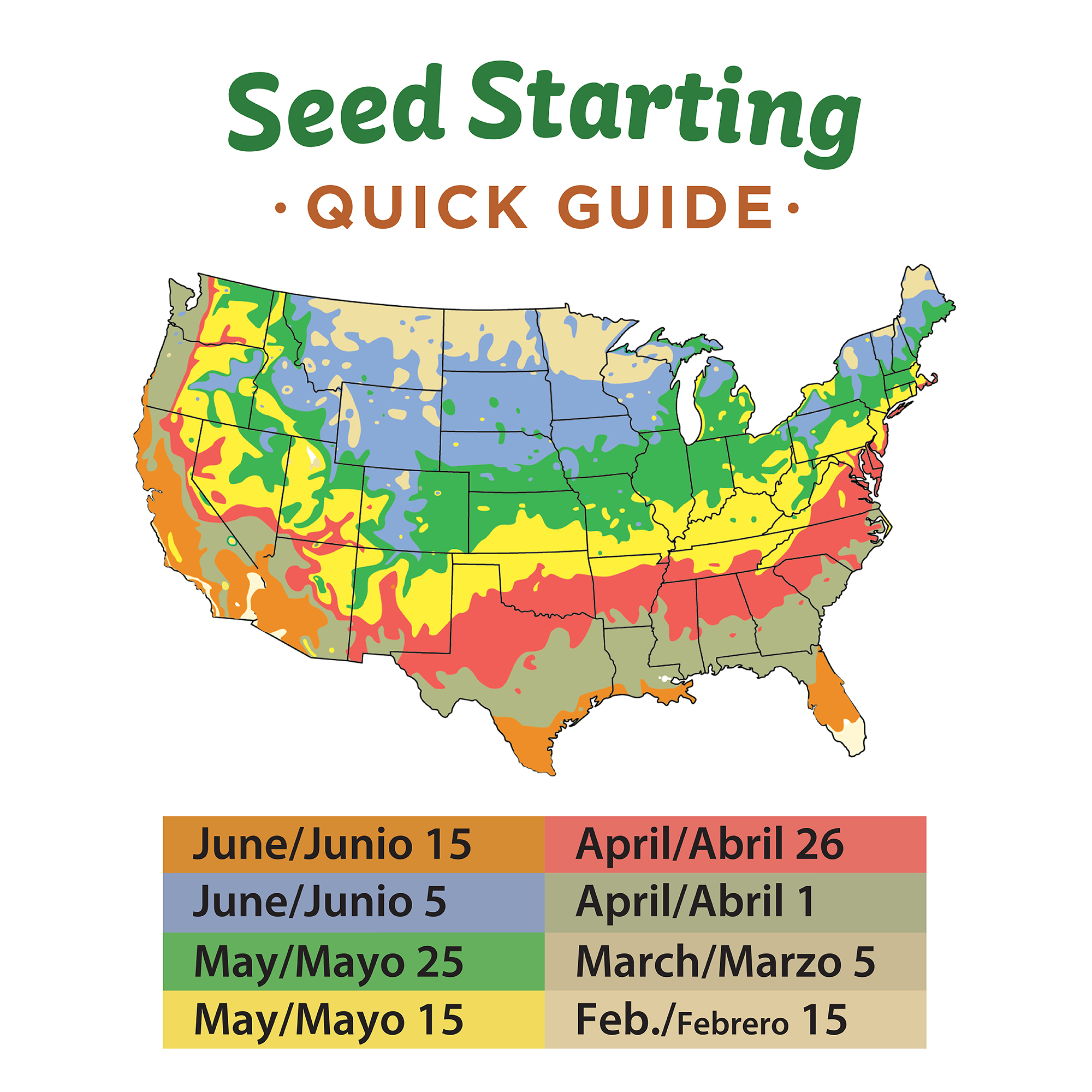 Seed Starting Quick Guide